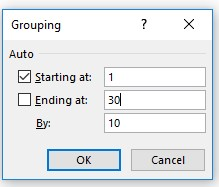 Pivot table - grouping by the first three pages