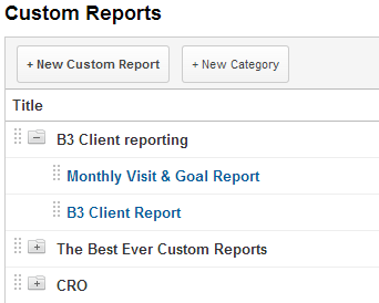 Custom Reports Google Analytics