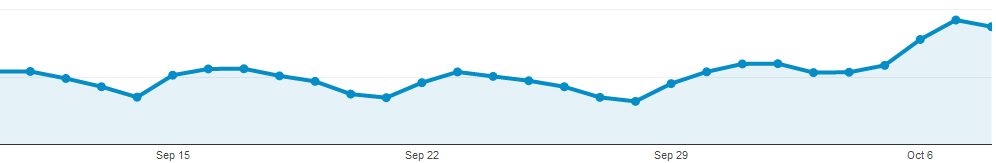 Penguin Recovery Example 3 analytics