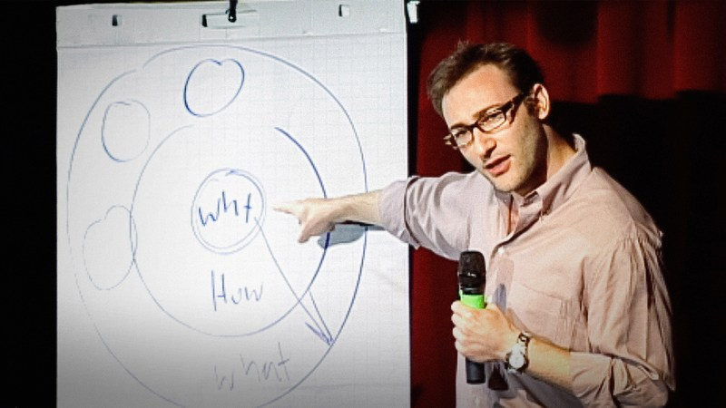 simon sinek start with why ted talk