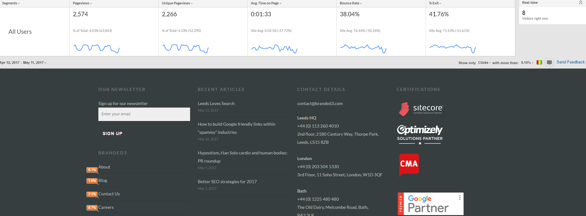 Branded3 Page Analytics Google Plugin Chrome