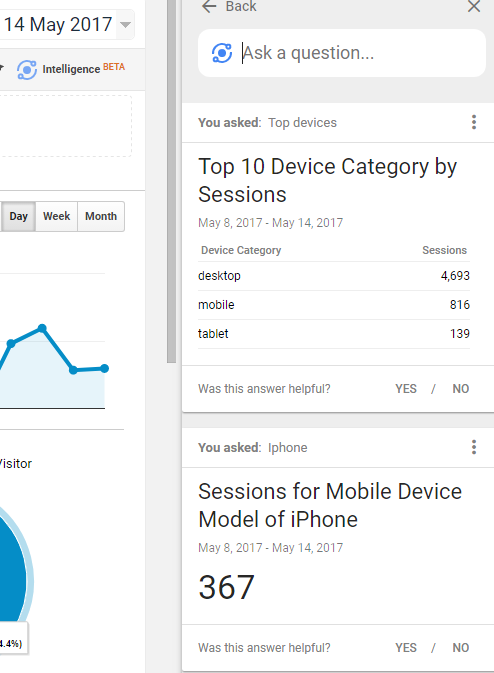 Google Analytics Intelligence Beta