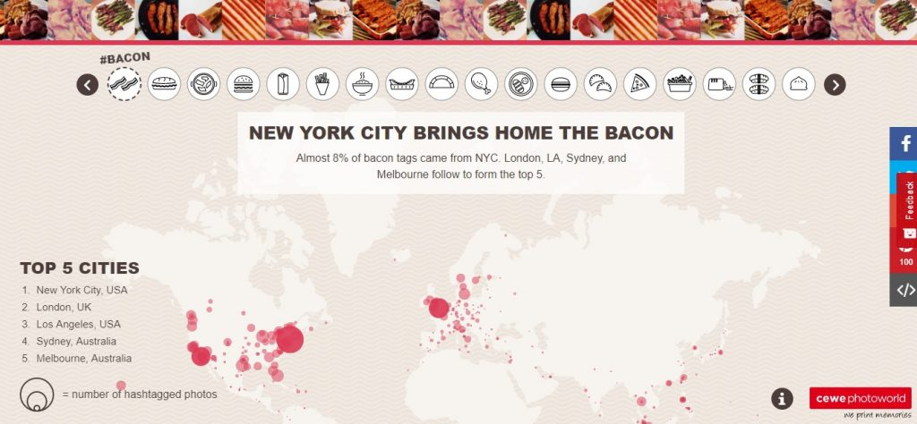 Photoworld's Food Capitals of Instagram campaign