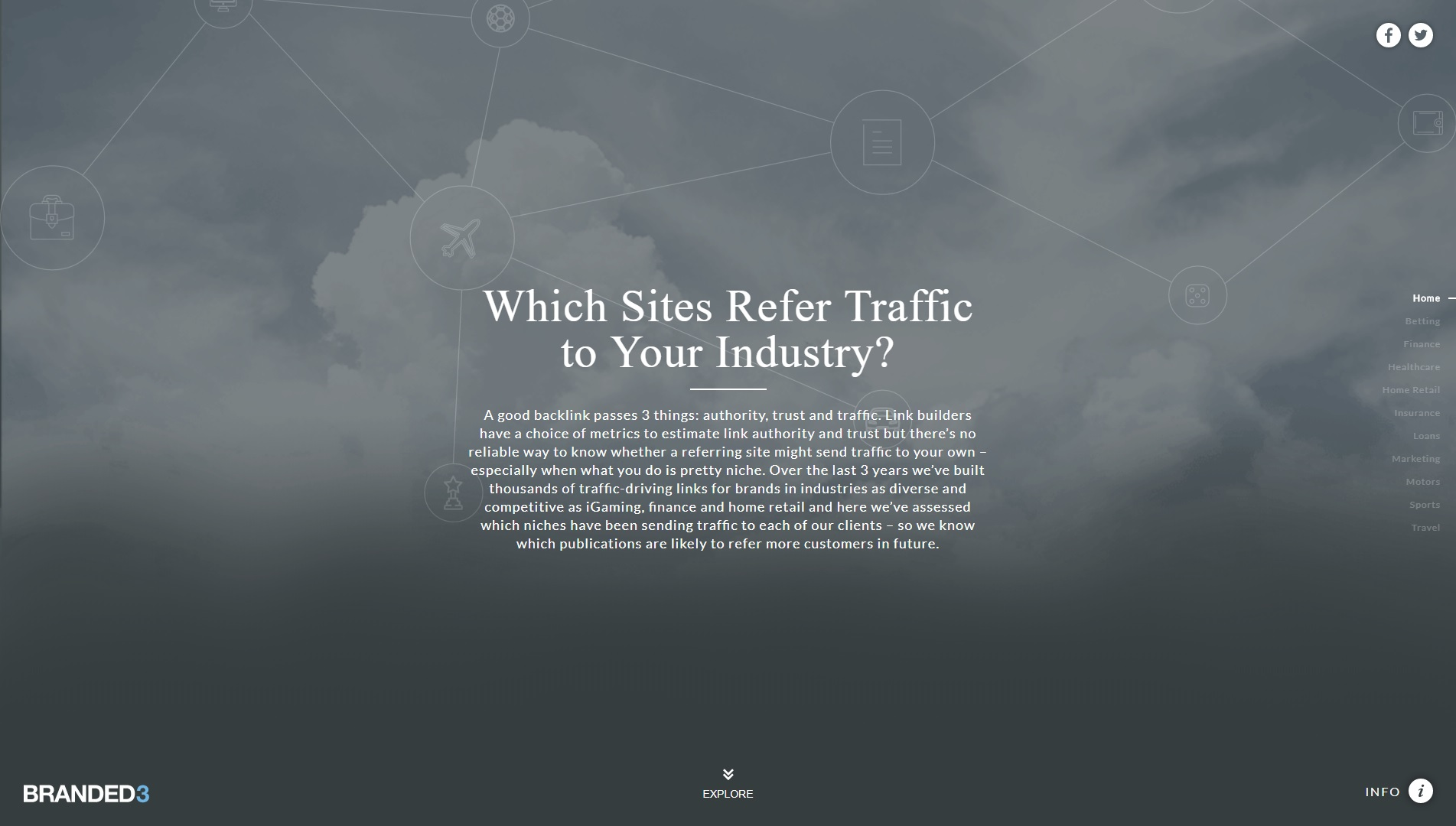 Which sites refer traffic to your industry study