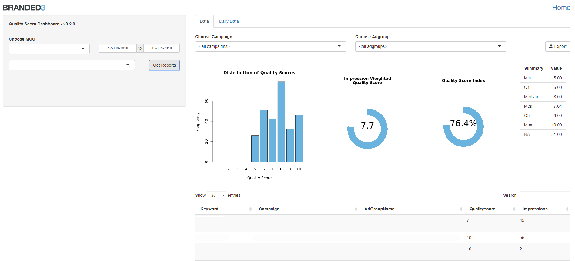 adwordsR: How to get Adwords API data using R - Edit