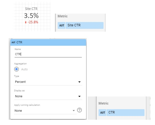 Limited metrics labelling in Google Data Studio