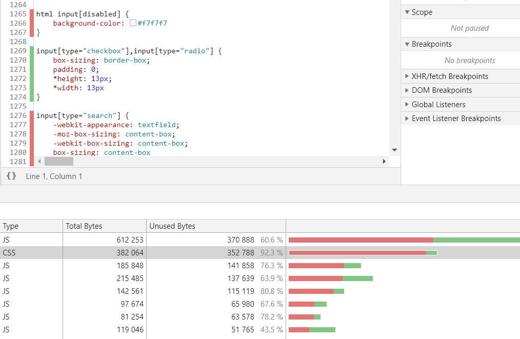 Identifying Unused CSS and JavaScript with Google Chrome Dev Tools
